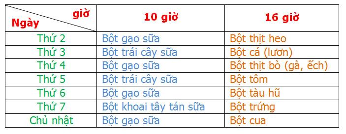 nuoibe7 9ms 1656 1439653025 Chế độ ăn chóng lớn cho trẻ 7 9 tháng tuổi nhahanghanoi.vn
