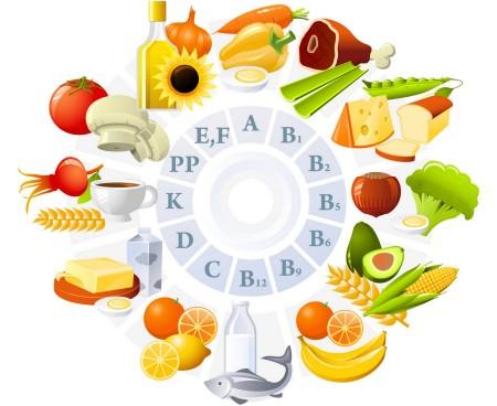 Cac-loai-vitamin-cd299-9350-1440036269.j