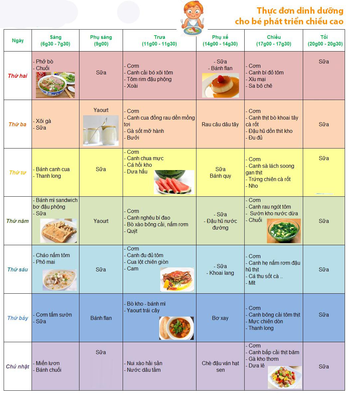 thuc don tang chieu cao 1441333740 Thực đơn tuần giúp trẻ tăng chiều cao nhahanghanoi.vn