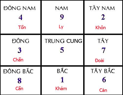 huong-ngu-tot-cho-cap-vo-chong-trai-nguoc-cung-mang-1