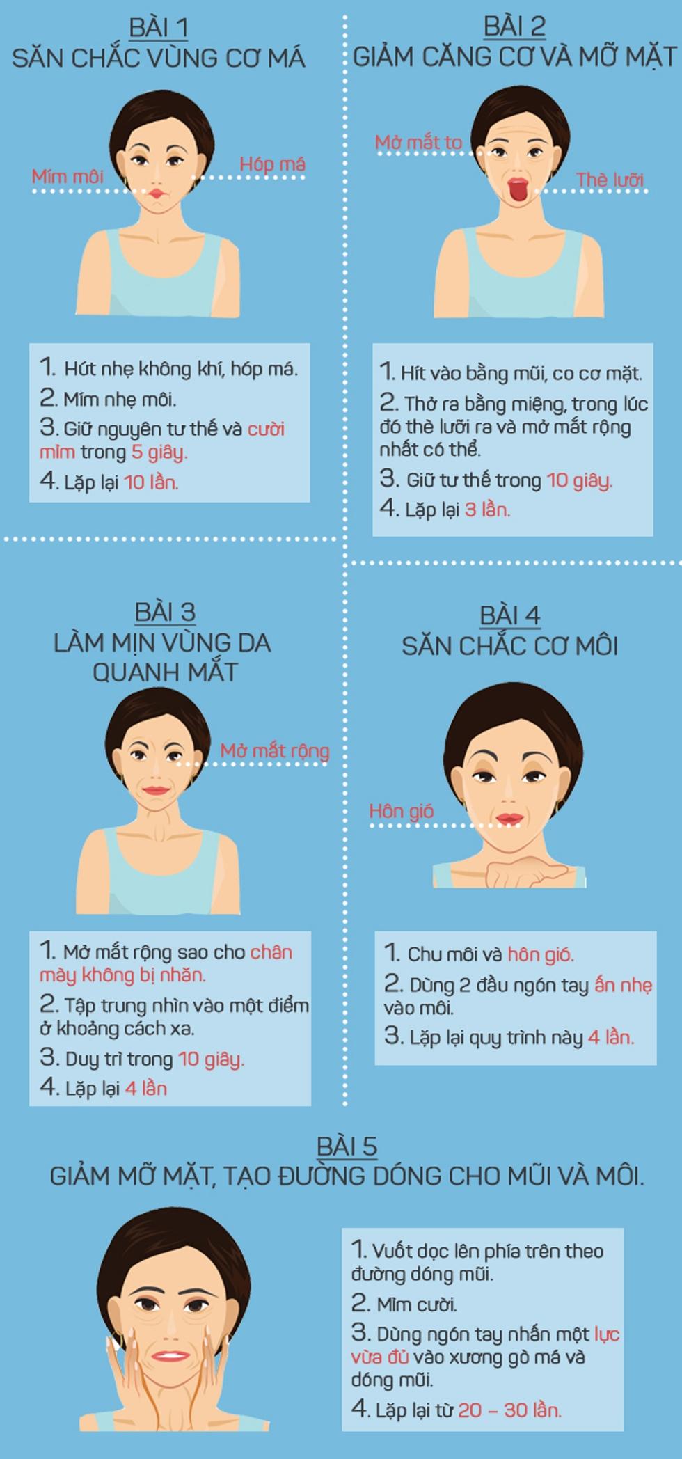 5 bài tập yoga cho gương mặt thon gọn