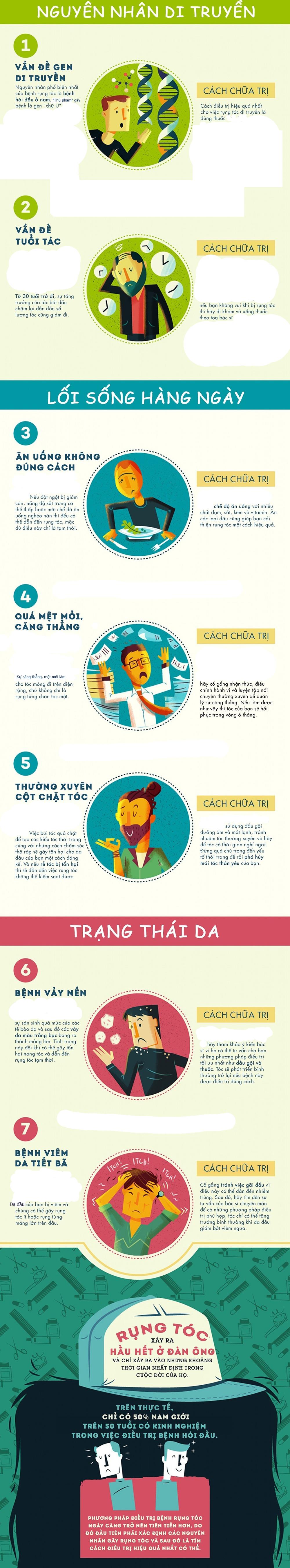 Người bị hói đầu nên kiểm tra 7 nguyên nhân này