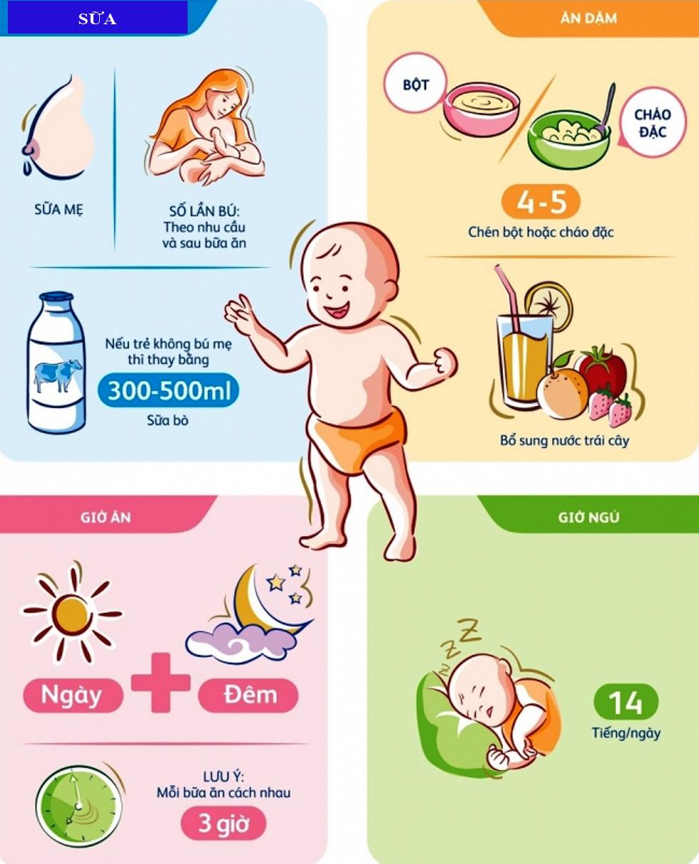 Bí kíp nuôi trẻ từ một đến hai tuổi