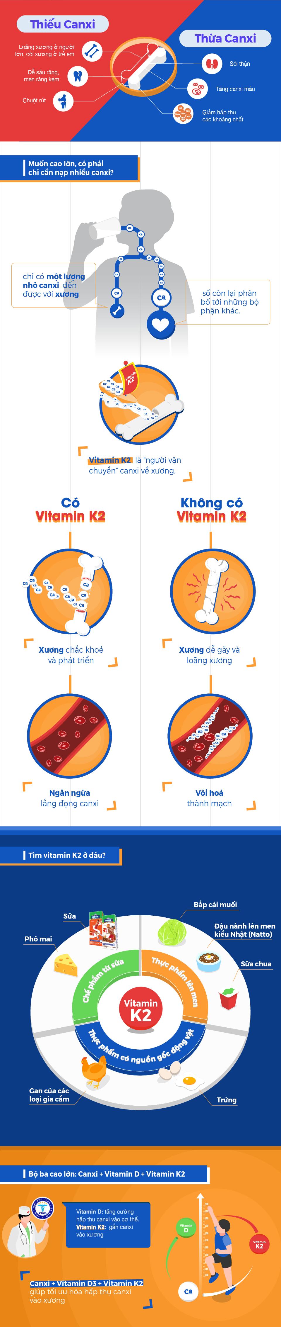 Các vi chất giúp tăng chiều cao cho trẻ