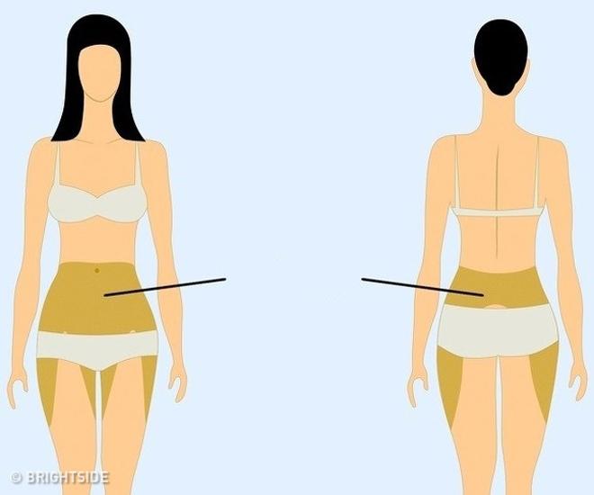 Giải mã những cơn đau trên cơ thể