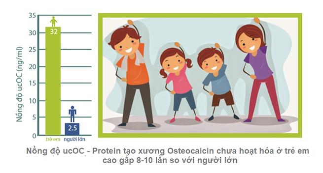 Bộ ba vi chất tăng chiều cao cho trẻ - ảnh 1