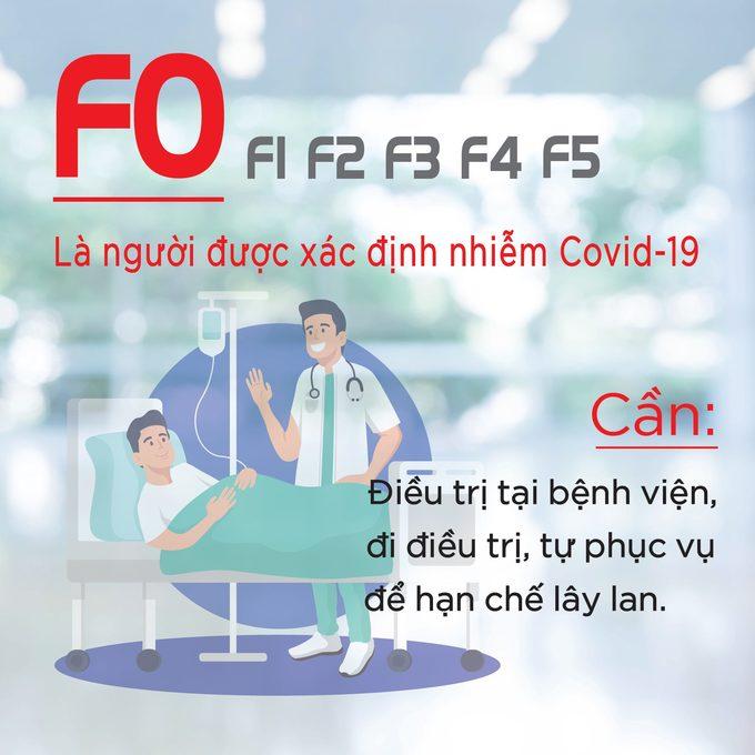 Phân loại người nhiễm, nghi nhiễm nCoV