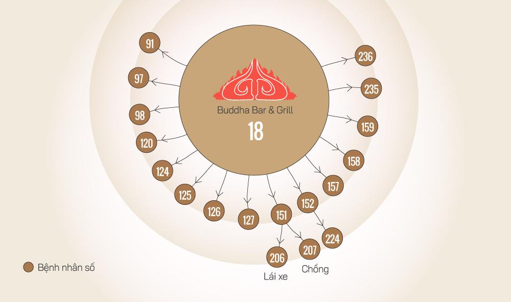 VIỆT NAM CHỐNG COVID-19 - Page 5 Bar-Buddha-SK-4609-1586149402